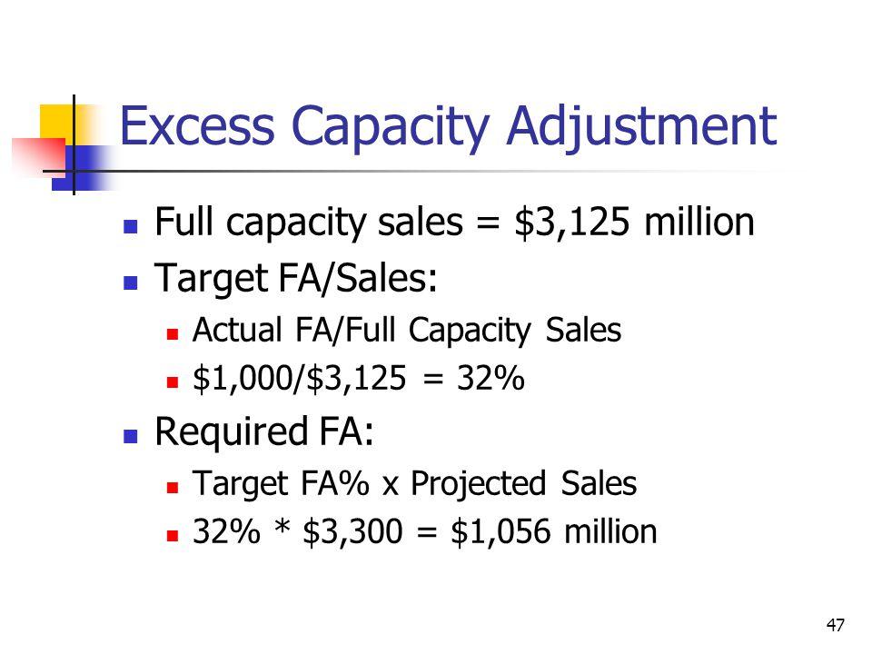 47 Excess Capacity Adjustment Full capacity sales = $3,125 million Target FA/Sales: Actual FA/Full Capacity Sales $1,000/$3,125 = 32% Required FA: Tar