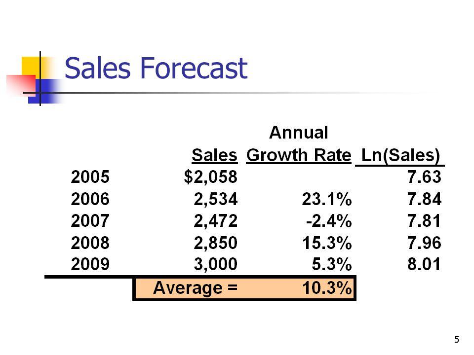 5 Sales Forecast