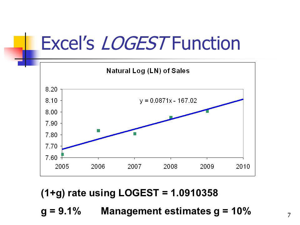 7 Excel's LOGEST Function (1+g) rate using LOGEST = 1.0910358 g = 9.1%Management estimates g = 10%