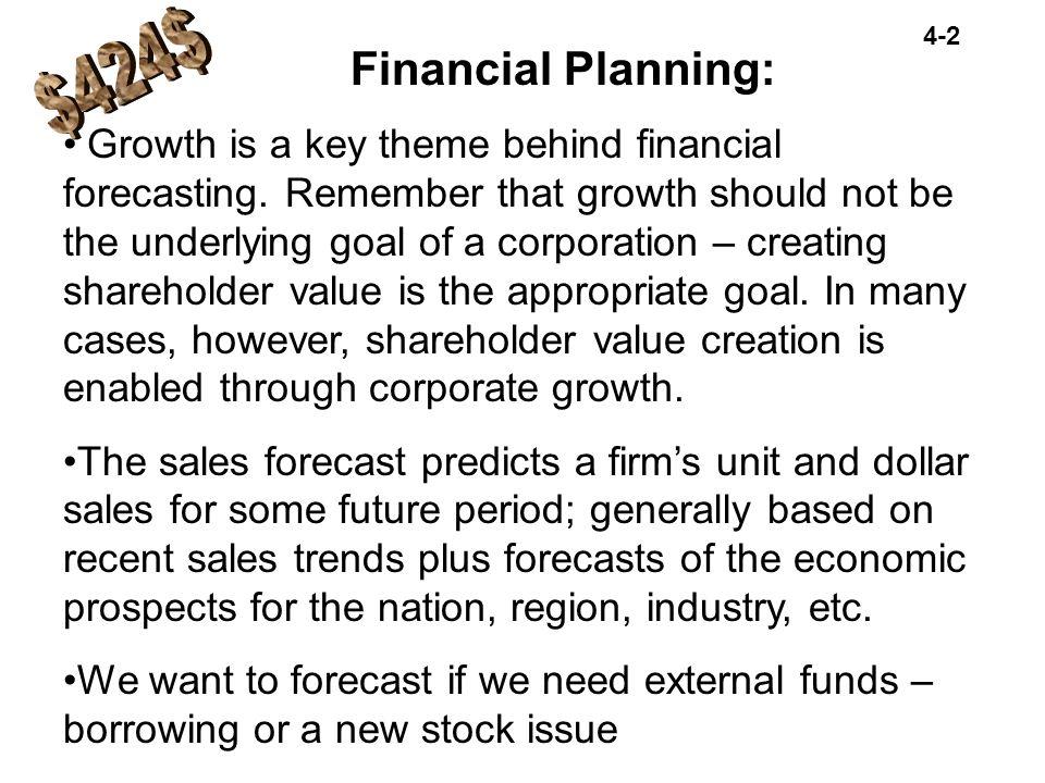 4-3 Percentage of Sales Method 1.Projected Balance sheet forecasting of AFN 2.