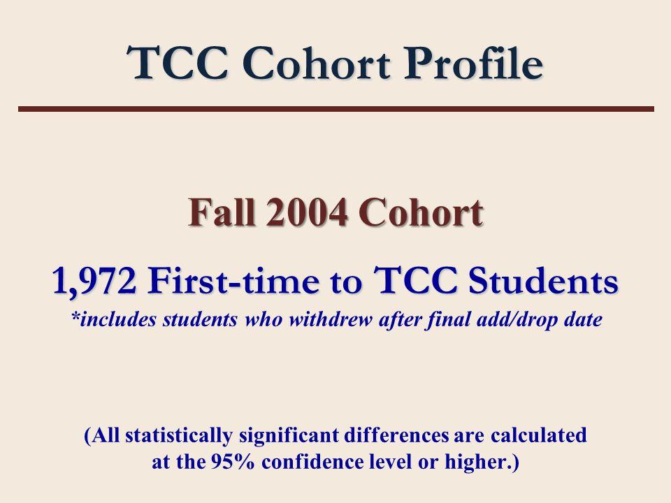 Gatekeeper Course Success 931753681189272