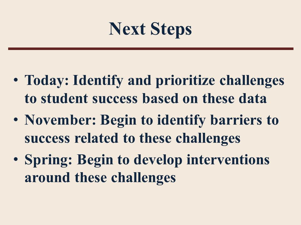 Next Steps Today: Identify and prioritize challenges to student success based on these data November: Begin to identify barriers to success related to