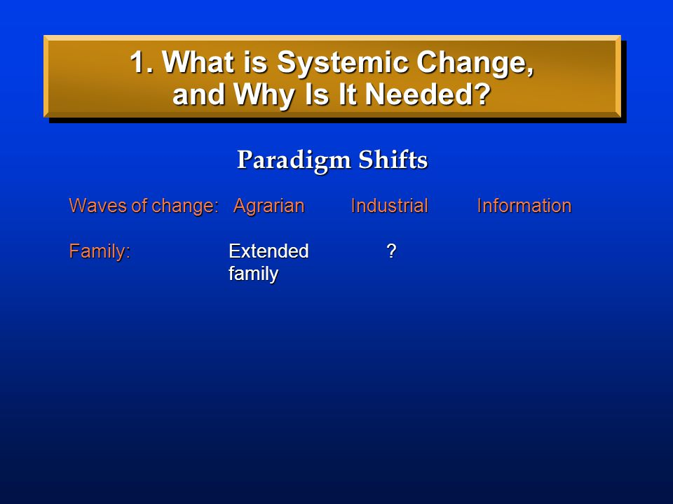 Waves of change: AgrarianIndustrialInformation Family: ? Paradigm Shifts 1. What is Systemic Change, and Why Is It Needed?