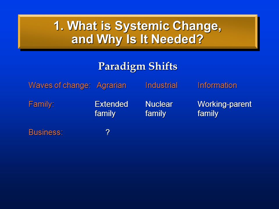 Waves of change: AgrarianIndustrialInformation Family:Extended Nuclear ? familyfamily Paradigm Shifts 1. What is Systemic Change, and Why Is It Needed