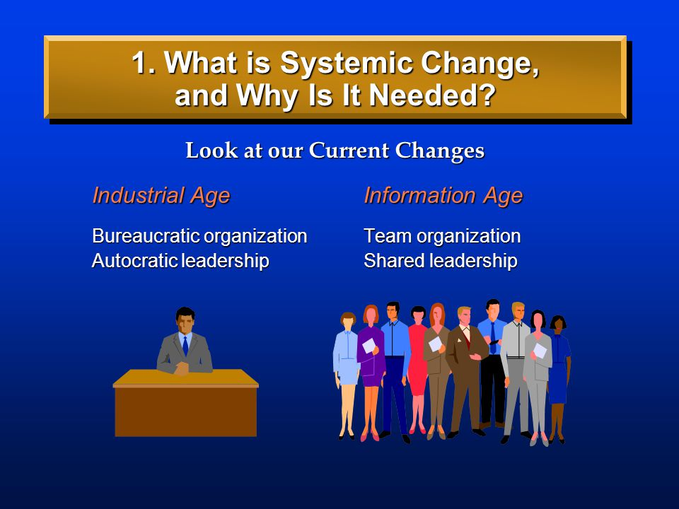 Industrial AgeInformation Age Bureaucratic organizationTeam organization Look at our Current Changes 1. What is Systemic Change, and Why Is It Needed?