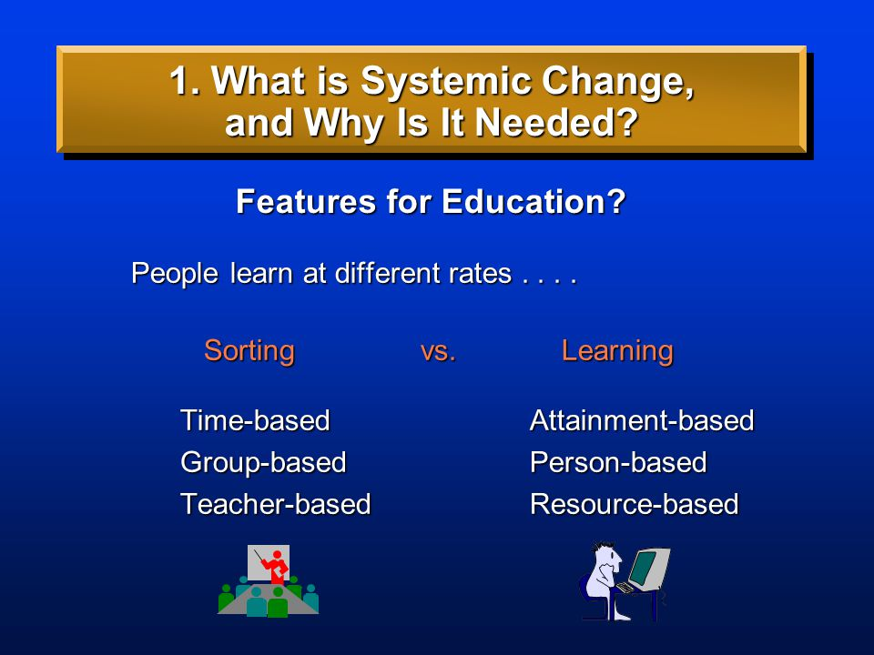 People learn at different rates.... People learn at different rates.... Sortingvs. Learning Sortingvs. Learning Time-based Attainment-based Group-base