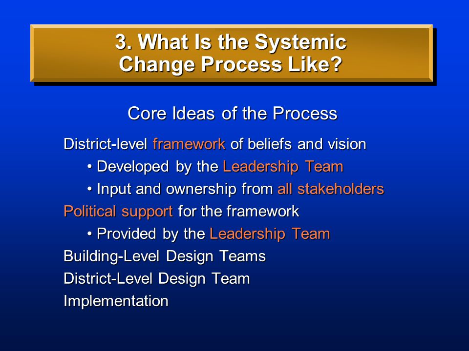Logic of the Process Fundamental changes to benefit children Shared vision of an ideal educational system Break out of industrial-age mindsets Break out of industrial-age mindsets See the need, see alternative paradigms Reach consensus on beliefs about education Reach consensus on beliefs about education Dialogue, safe environment, group process Develop passion for the vision Develop passion for the vision Develop sense of ownership, empowerment 3.