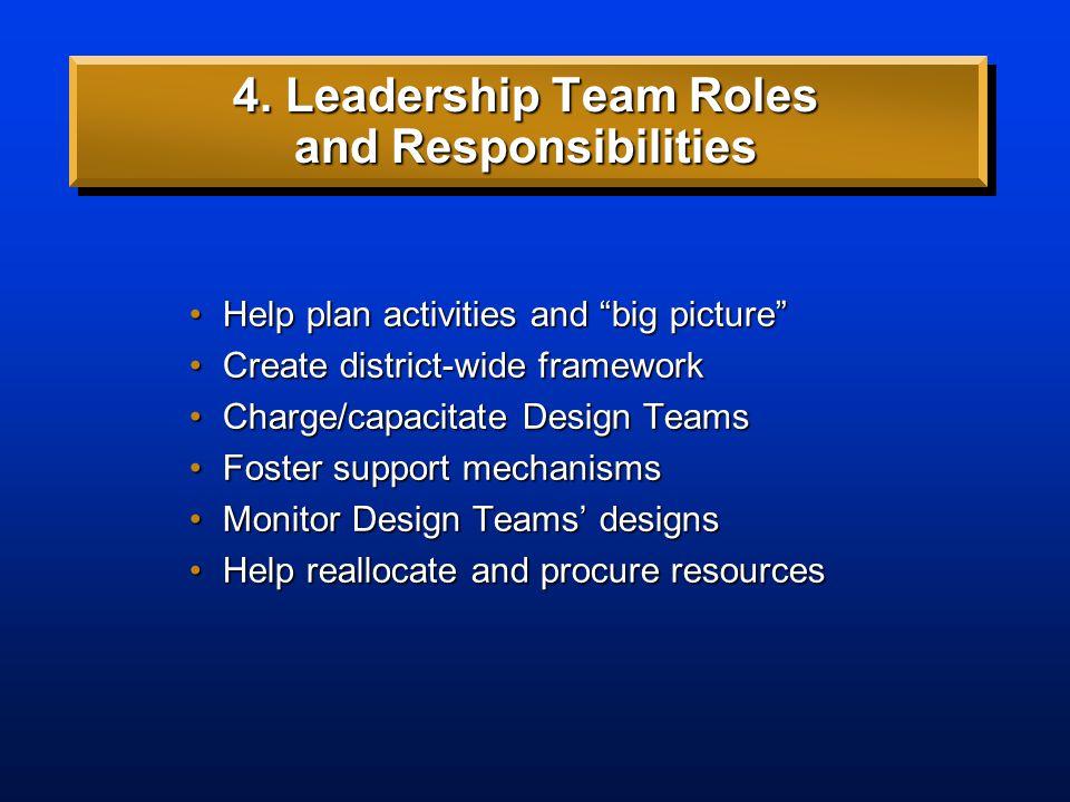 "Help plan activities and ""big picture"" processHelp plan activities and ""big picture"" process Facilitate discussionsFacilitate discussions Develop cult"