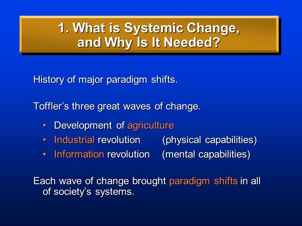 History of major paradigm shifts. Toffler's three great waves of change. Development of agricultureDevelopment of agriculture Industrial revolution (p