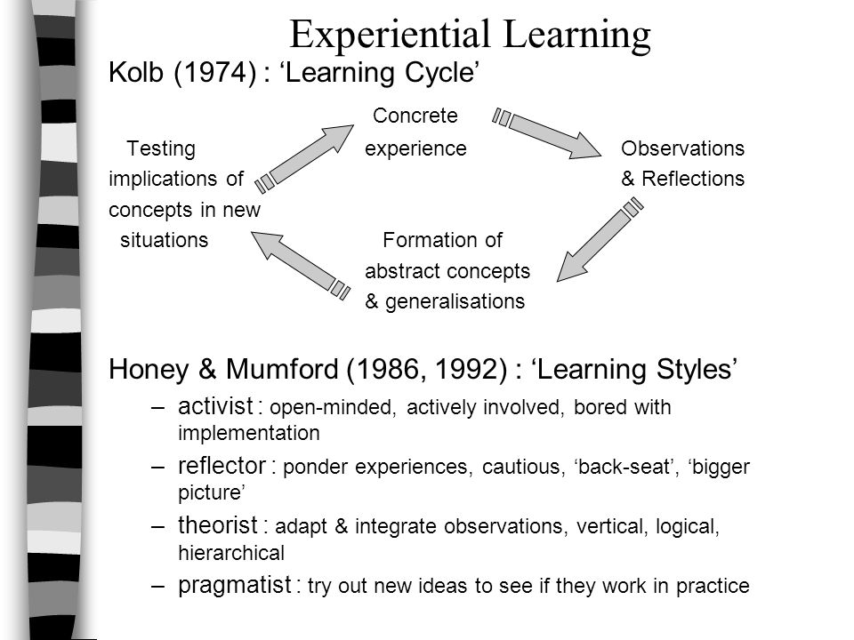 Experiential Learning Kolb (1974) : 'Learning Cycle' Concrete TestingexperienceObservations implications of& Reflections concepts in new situations Formation of abstract concepts & generalisations Honey & Mumford (1986, 1992) : 'Learning Styles' –activist : open-minded, actively involved, bored with implementation –reflector : ponder experiences, cautious, 'back-seat', 'bigger picture' –theorist : adapt & integrate observations, vertical, logical, hierarchical –pragmatist : try out new ideas to see if they work in practice