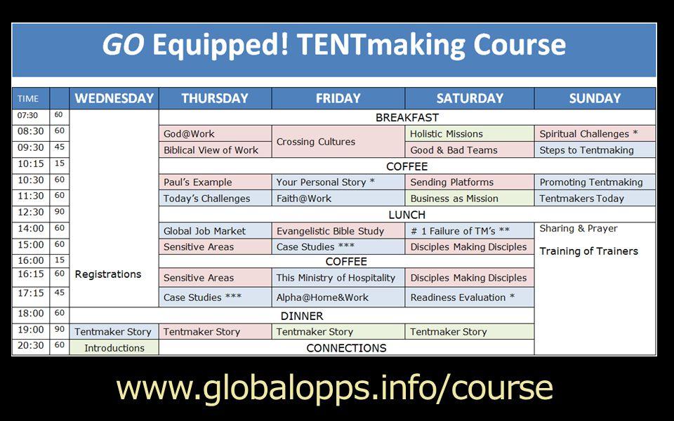 www.globalopps.info/course