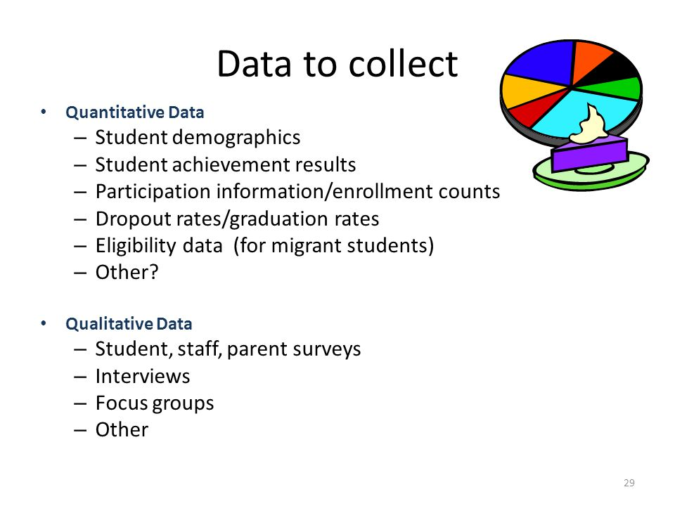 Data to collect Quantitative Data – Student demographics – Student achievement results – Participation information/enrollment counts – Dropout rates/g