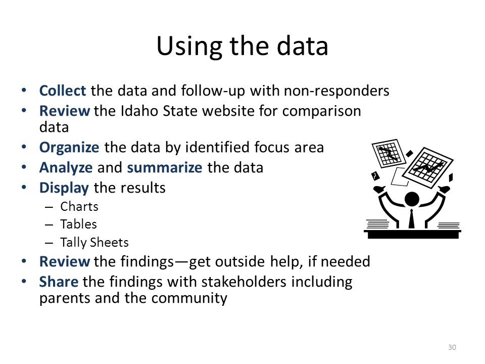 Using the data Collect the data and follow-up with non-responders Review the Idaho State website for comparison data Organize the data by identified f