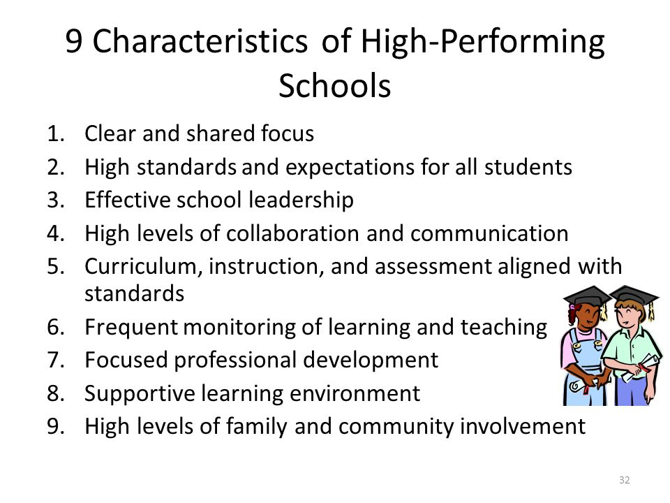 9 Characteristics of High-Performing Schools 1.Clear and shared focus 2.High standards and expectations for all students 3.Effective school leadership