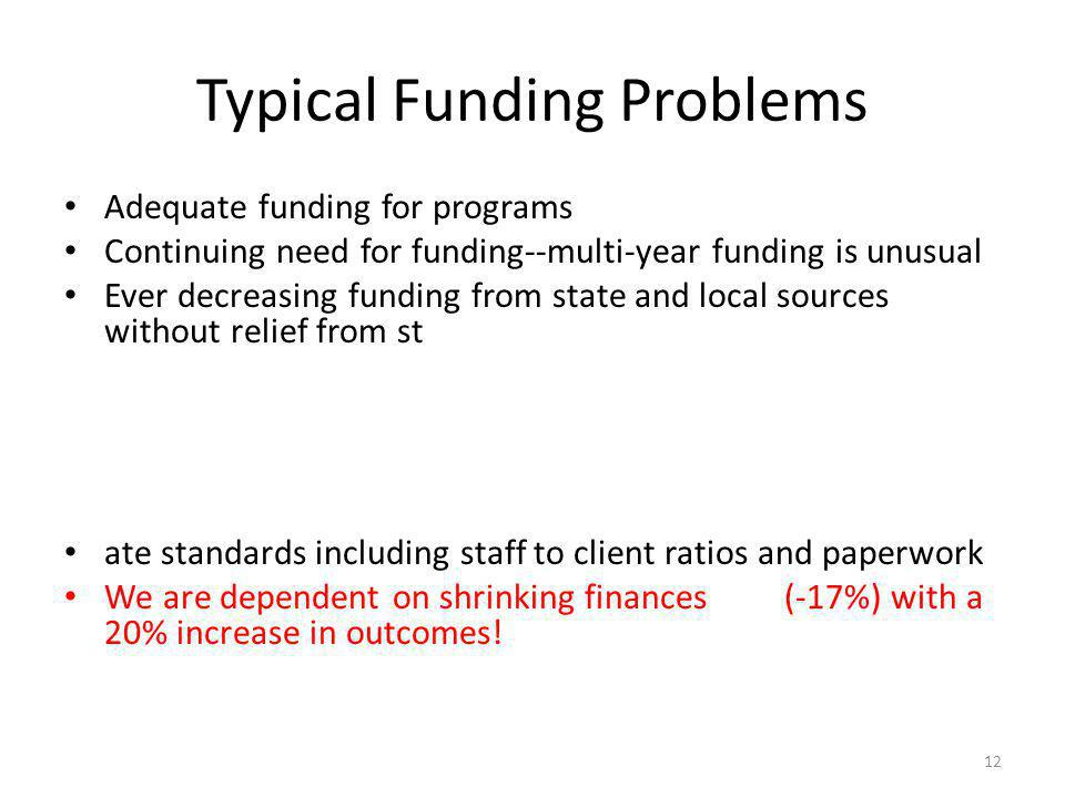 Typical Funding Problems Adequate funding for programs Continuing need for funding--multi-year funding is unusual Ever decreasing funding from state and local sources without relief from st ate standards including staff to client ratios and paperwork We are dependent on shrinking finances (-17%) with a 20% increase in outcomes.