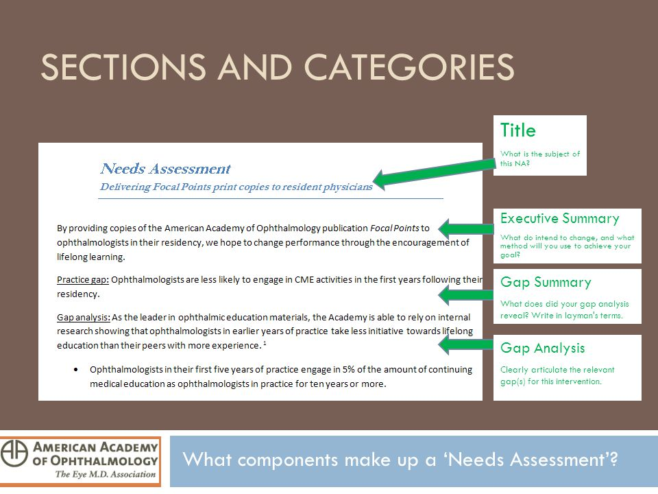 SECTIONS AND CATEGORIES Title What is the subject of this NA.