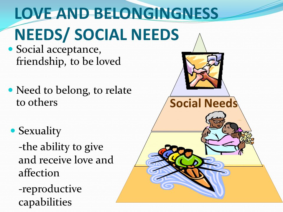 LOVE AND BELONGINGNESS NEEDS/ SOCIAL NEEDS Social acceptance, friendship, to be loved Need to belong, to relate to others Sexuality -the ability to give and receive love and affection -reproductive capabilities Social Needs
