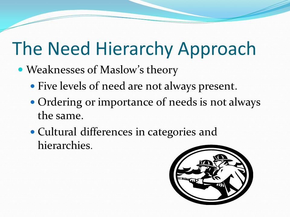 The Need Hierarchy Approach Weaknesses of Maslow's theory Five levels of need are not always present.