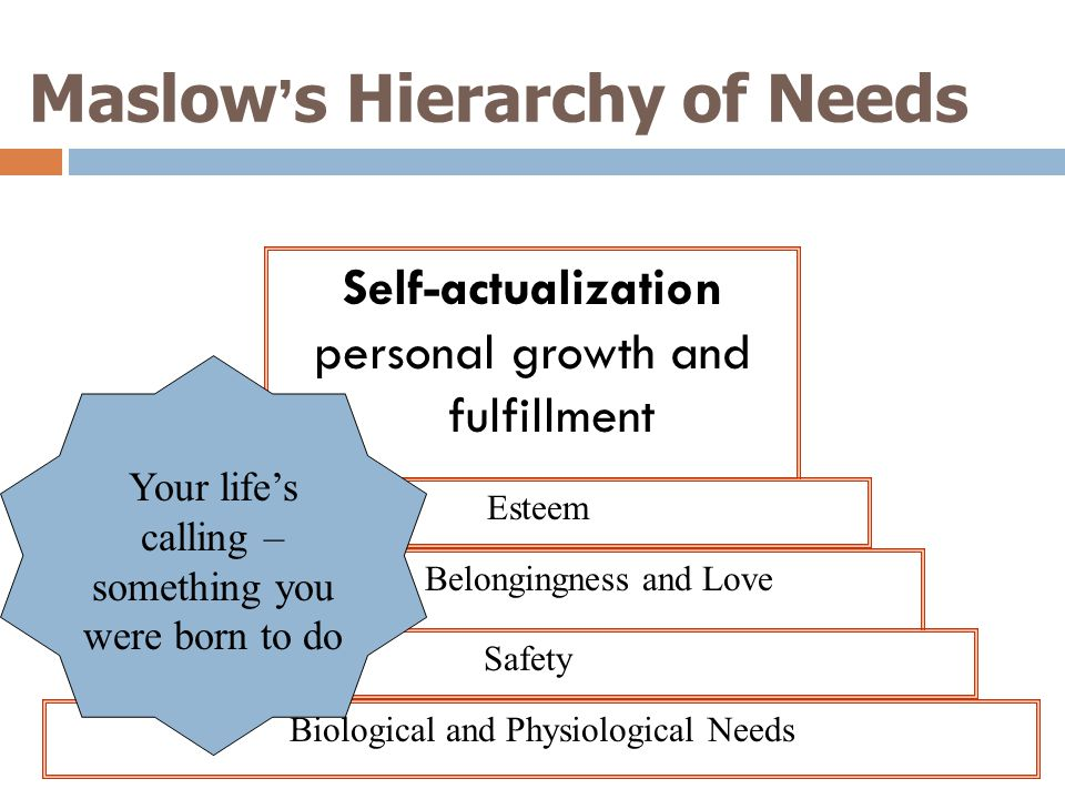 Maslow ' s Hierarchy of Needs Self-actualization personal growth and fulfillment Esteem Belongingness and Love Safety Biological and Physiological Nee
