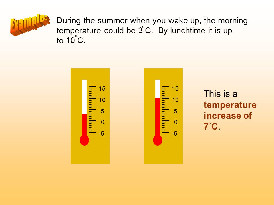 During the summer when you wake up, the morning temperature could be 3 C.