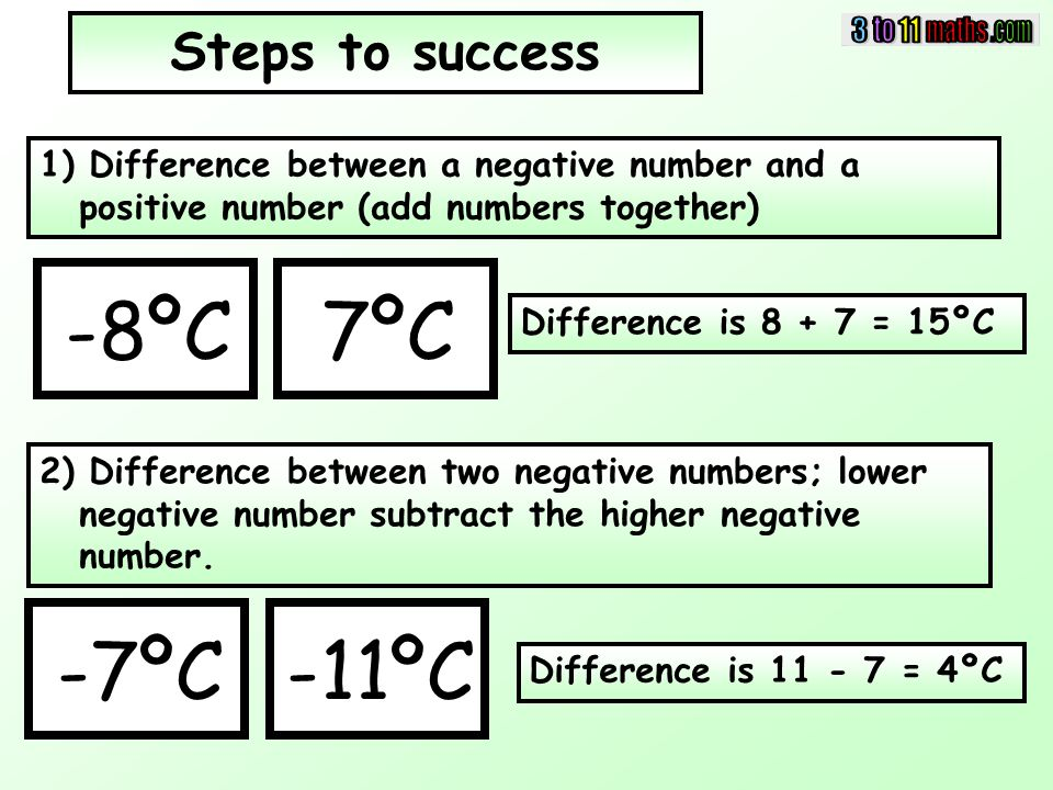 1) Difference between a negative number and a positive number (add numbers together) Steps to success Difference is 8 + 7 = 15ºC 2) Difference between two negative numbers; lower negative number subtract the higher negative number.