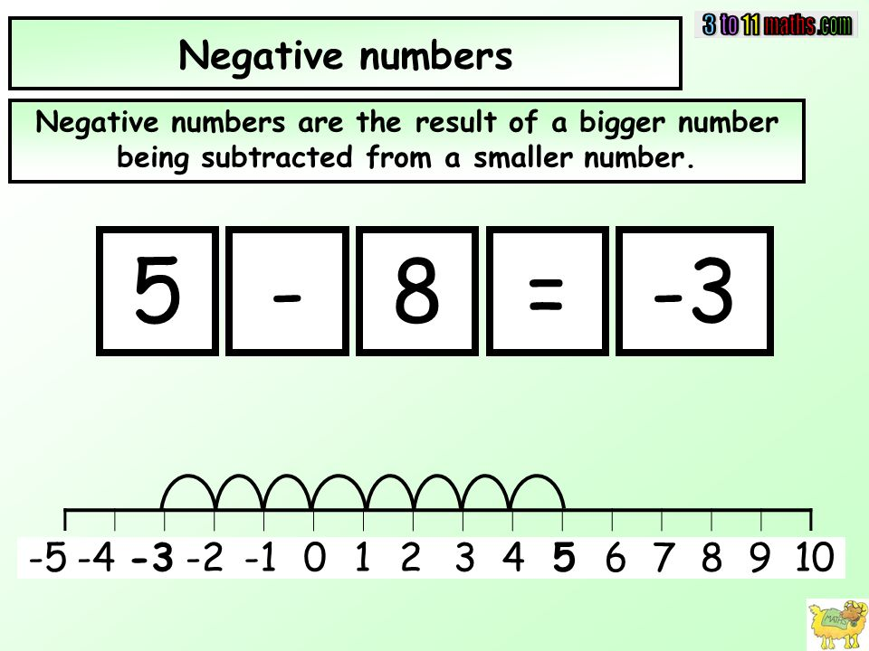 Negative numbers Negative numbers are the result of a bigger number being subtracted from a smaller number.
