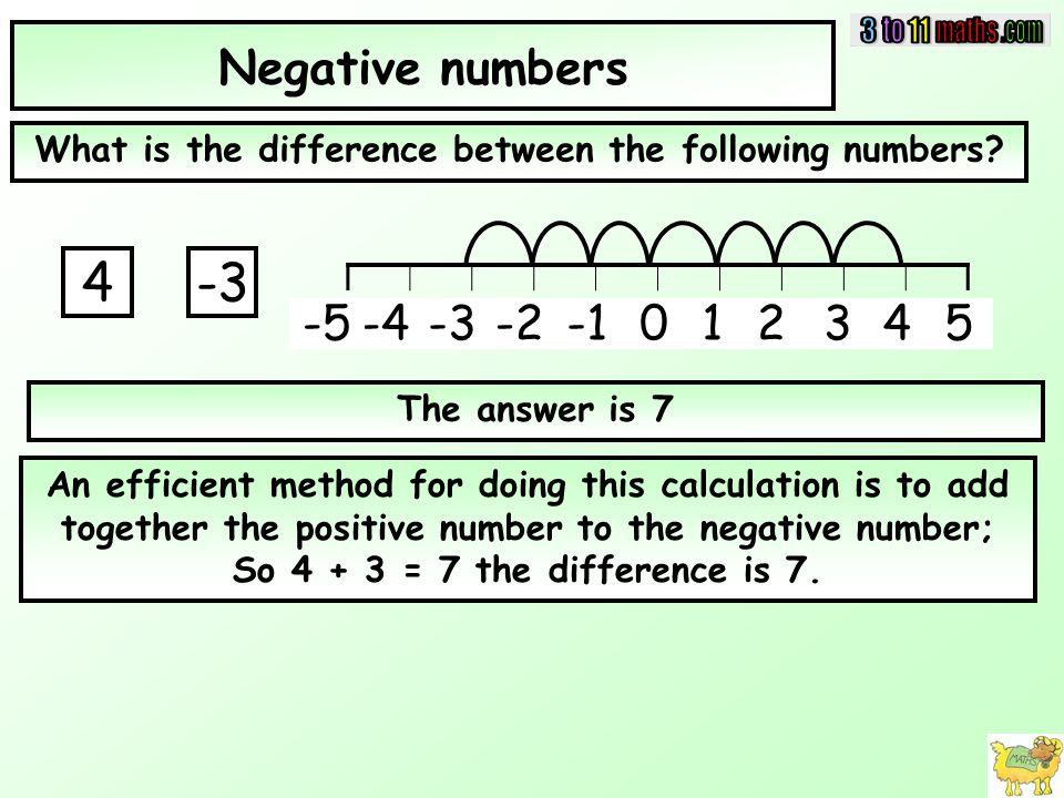 Negative numbers What is the difference between the following numbers.