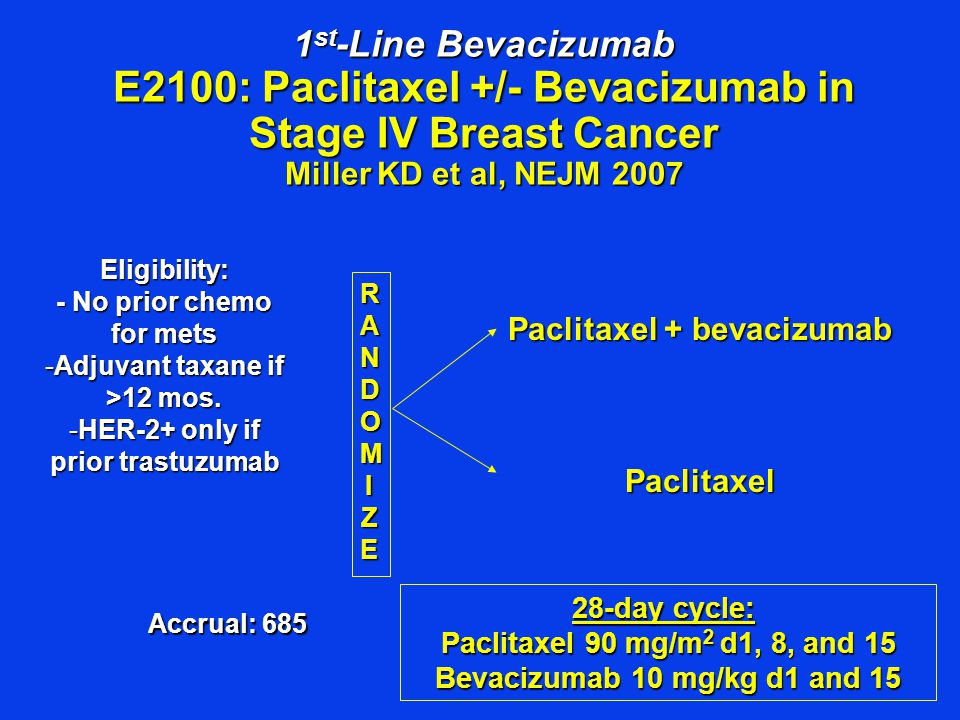 Eligibility: - No prior chemo for mets -Adjuvant taxane if >12 mos.