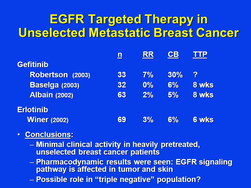 EGFR Targeted Therapy in Unselected Metastatic Breast Cancer nRRCBTTP Gefitinib Robertson (2003) 337%30%.