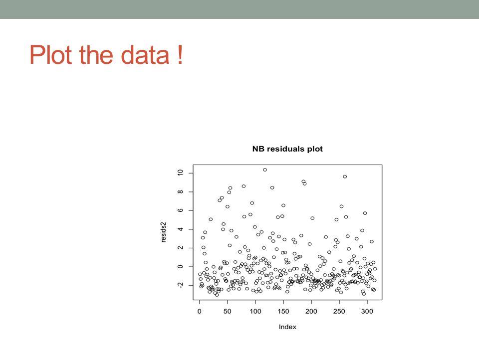 Plot the data !