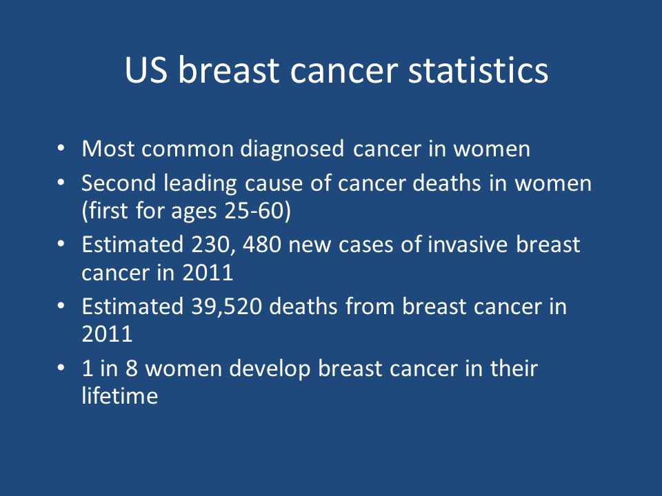 US breast cancer statistics Most common diagnosed cancer in women Second leading cause of cancer deaths in women (first for ages 25-60) Estimated 230,