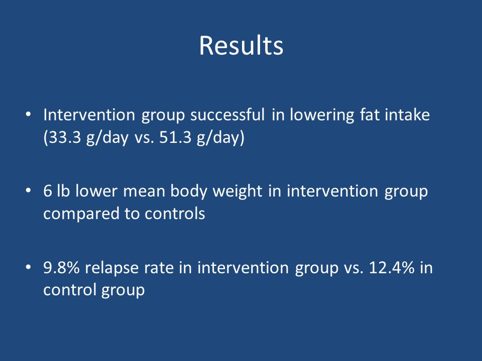 Results Intervention group successful in lowering fat intake (33.3 g/day vs. 51.3 g/day) 6 lb lower mean body weight in intervention group compared to