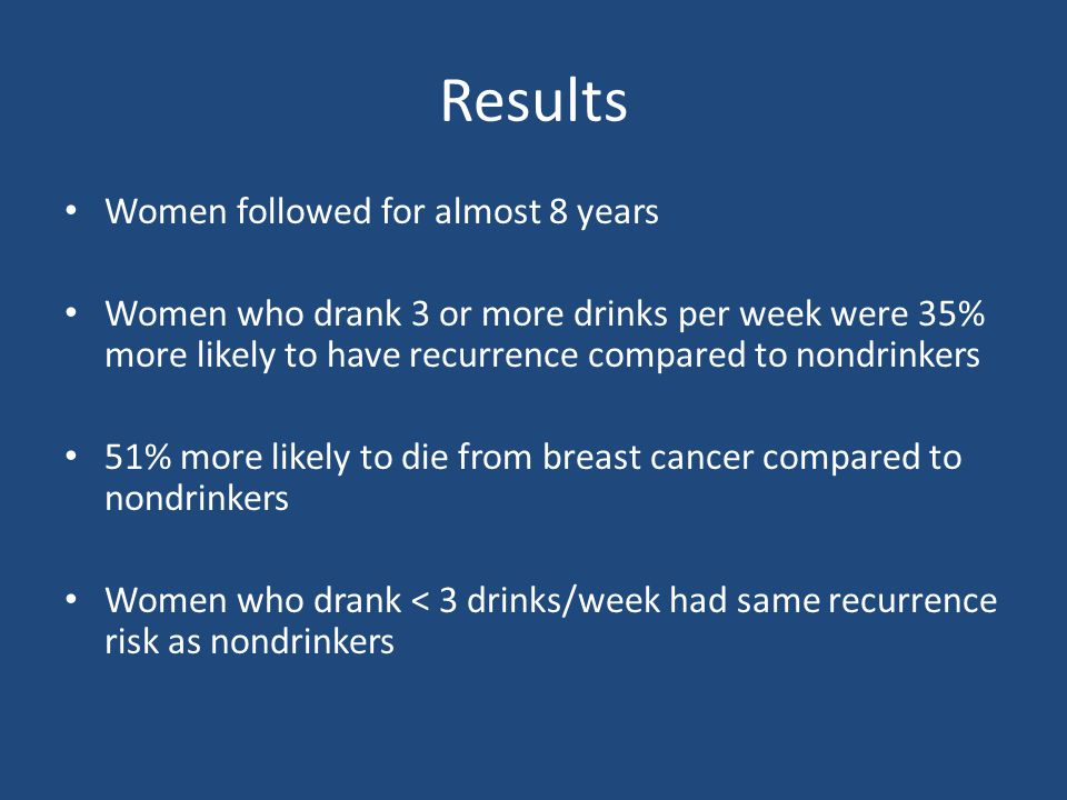 Results Women followed for almost 8 years Women who drank 3 or more drinks per week were 35% more likely to have recurrence compared to nondrinkers 51