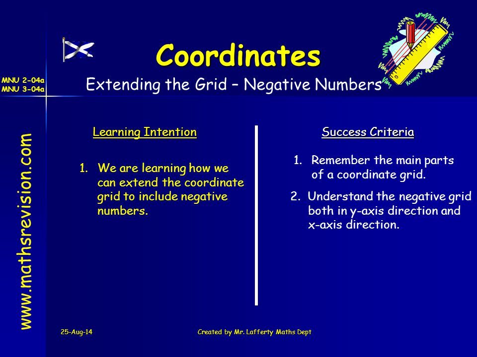 MNU 2-04a MNU 3-04a 25-Aug-14Created by Mr. Lafferty Maths Dept www.mathsrevision.com Learning Intention Success Criteria 1. We are learning how we ca