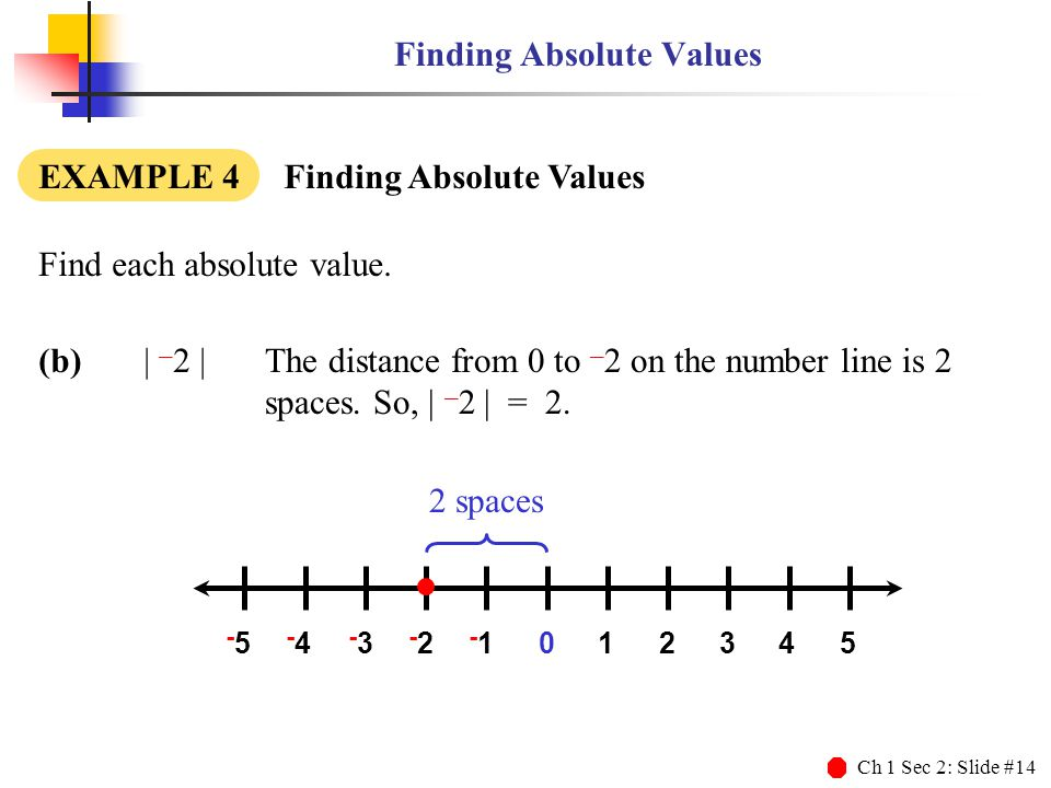 Ch 1 Sec 2: Slide #14 Finding Absolute Values EXAMPLE 4 Finding Absolute Values (b)  – 2   Find each absolute value. The distance from 0 to – 2 on the