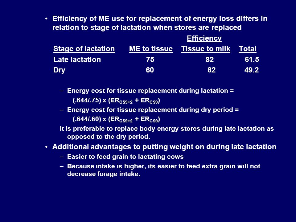 Efficiency of ME use for replacement of energy loss differs in relation to stage of lactation when stores are replaced Efficiency Stage of lactation M