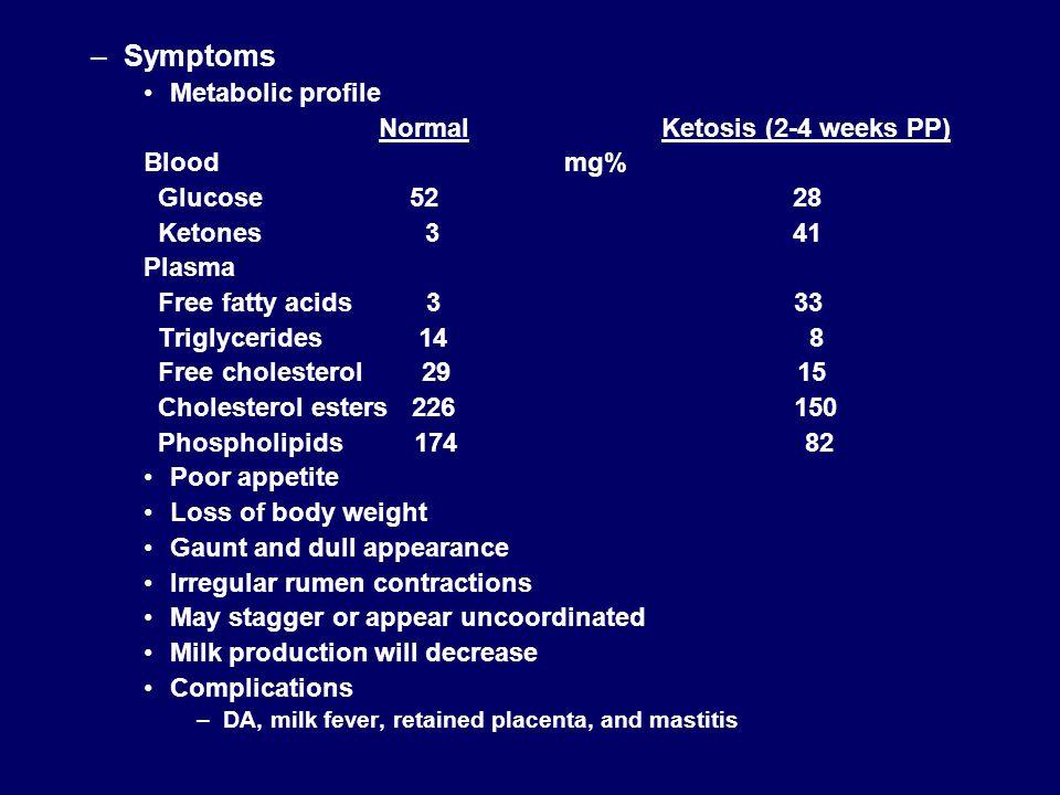 –Symptoms Metabolic profile Normal Ketosis (2-4 weeks PP) Blood mg% Glucose 52 28 Ketones 3 41 Plasma Free fatty acids 3 33 Triglycerides 14 8 Free ch
