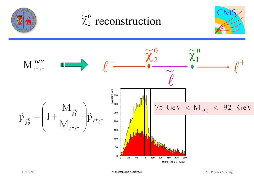 31/10/2001 Massimiliano Chiorboli CMS Physics Meeting reconstruction
