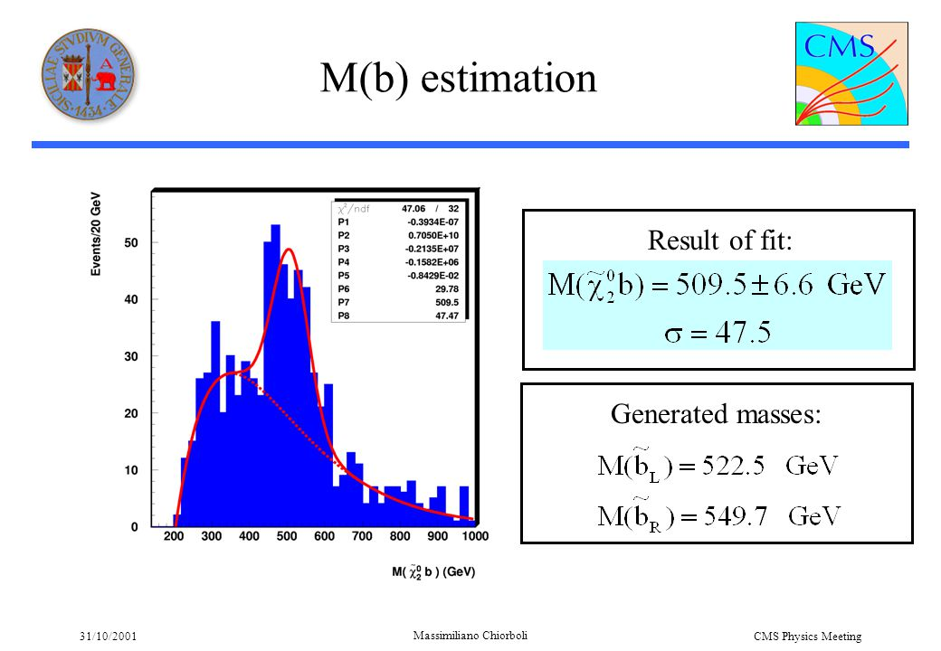 31/10/2001 Massimiliano Chiorboli CMS Physics Meeting M(b) estimation Result of fit: Generated masses: