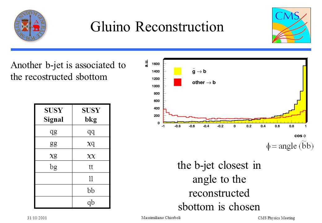 31/10/2001 Massimiliano Chiorboli CMS Physics Meeting Gluino Reconstruction SUSY Signal SUSY bkg qgqq gg qq gg  bgtt ll bb qb Another b-jet is a