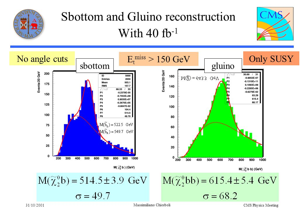 31/10/2001 Massimiliano Chiorboli CMS Physics Meeting Sbottom and Gluino reconstruction With 40 fb -1 No angle cuts sbottomgluino Only SUSY E t miss > 150 GeV