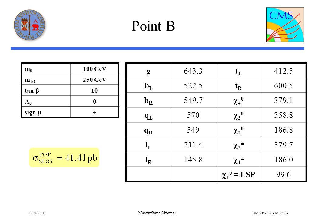 31/10/2001 Massimiliano Chiorboli CMS Physics Meeting Point B m0m0 100 GeV m 1/2 250 GeV tan  10 A0A0 0 sign  + g643.3tLtL 412.5 bLbL 522.5tRtR 600.5 bRbR 549.7 4040 379.1 qLqL 570 3030 358.8 qRqR 549 2020 186.8 lLlL 211.4 2±2± 379.7 lRlR 145.8 1±1± 186.0  1 0 = LSP 99.6