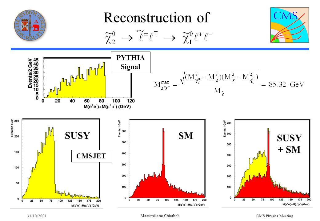 31/10/2001 Massimiliano Chiorboli CMS Physics Meeting Reconstruction of SUSY SM SUSY + SM PYTHIA Signal CMSJET