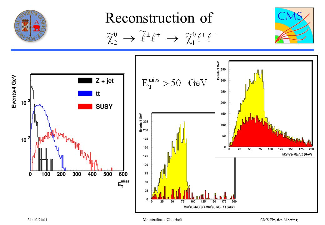 31/10/2001 Massimiliano Chiorboli CMS Physics Meeting Reconstruction of