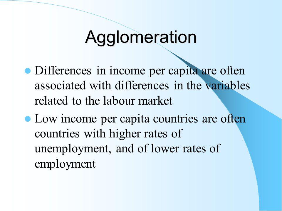 Unemployment rate - 2010