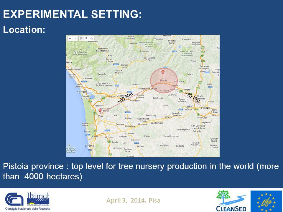 LOCATION: Director: dr. Paolo Marzialetti April 3, 2014. Pisa EXPERIMENTAL SETTING: