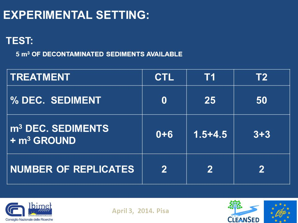 April 3, 2014.Pisa EXPERIMENTAL SETTING: 2 WOODEN FRAMES per TREATMENT Photinia x fraseri var.