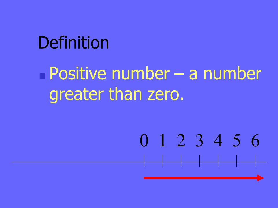 Definition Positive number – a number greater than zero. 0123456