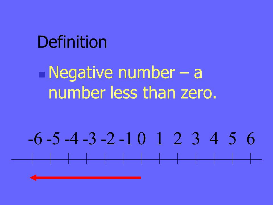 Definition Opposite Numbers – numbers that are the same distance from zero in the opposite direction 0123456-2-3-4-5-6