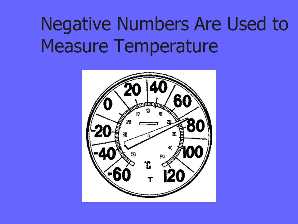 How do we know that Subtracting a negative number is the same as adding a positive is true.
